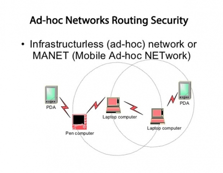 Routing Security in Ad-hoc Networks